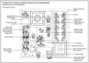 1 Design 3 - Final Design