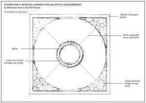 1 Design 4 - Final Design Cube Face 2